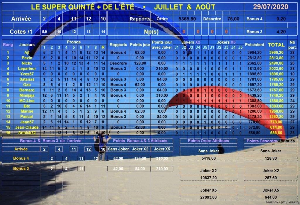 Résultats du Mercredi 29/07/2020 Super178