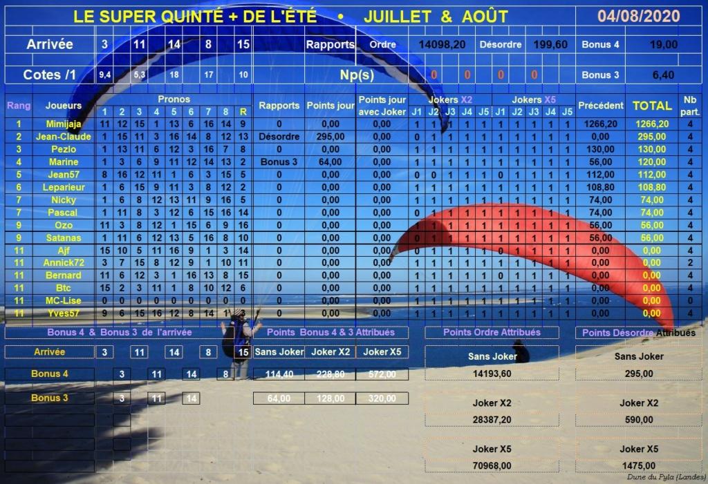 Résultats du Mardi 04/08/2020 Super185