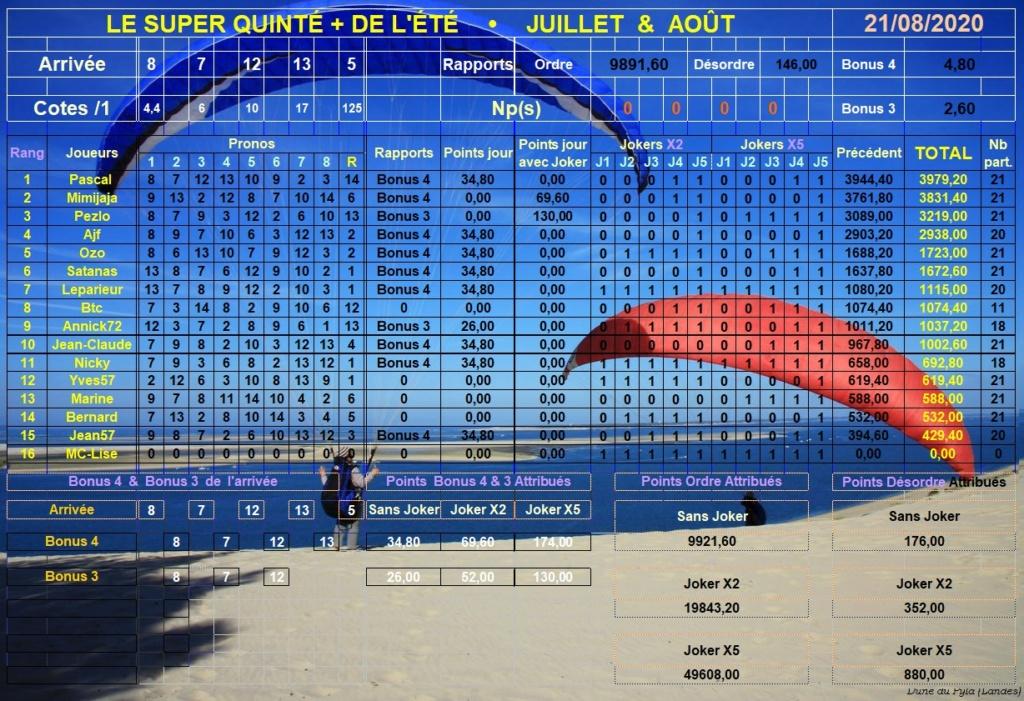 Résultats du Vendredi 21/08/2020 Super207