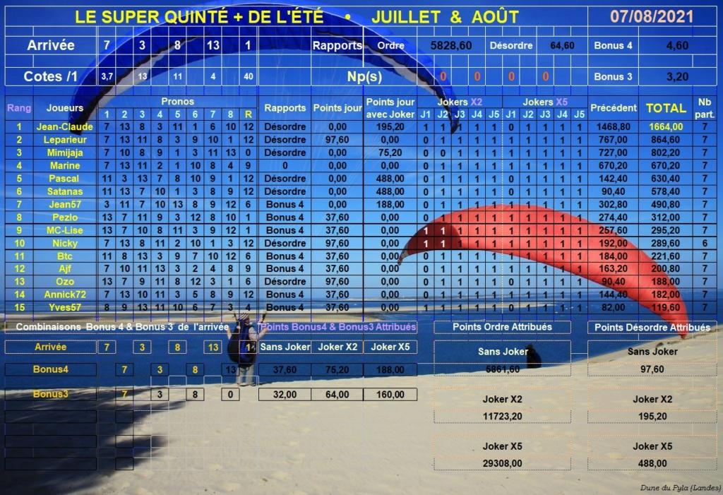 Résultats du Mercredi 07/07/2021 Super226