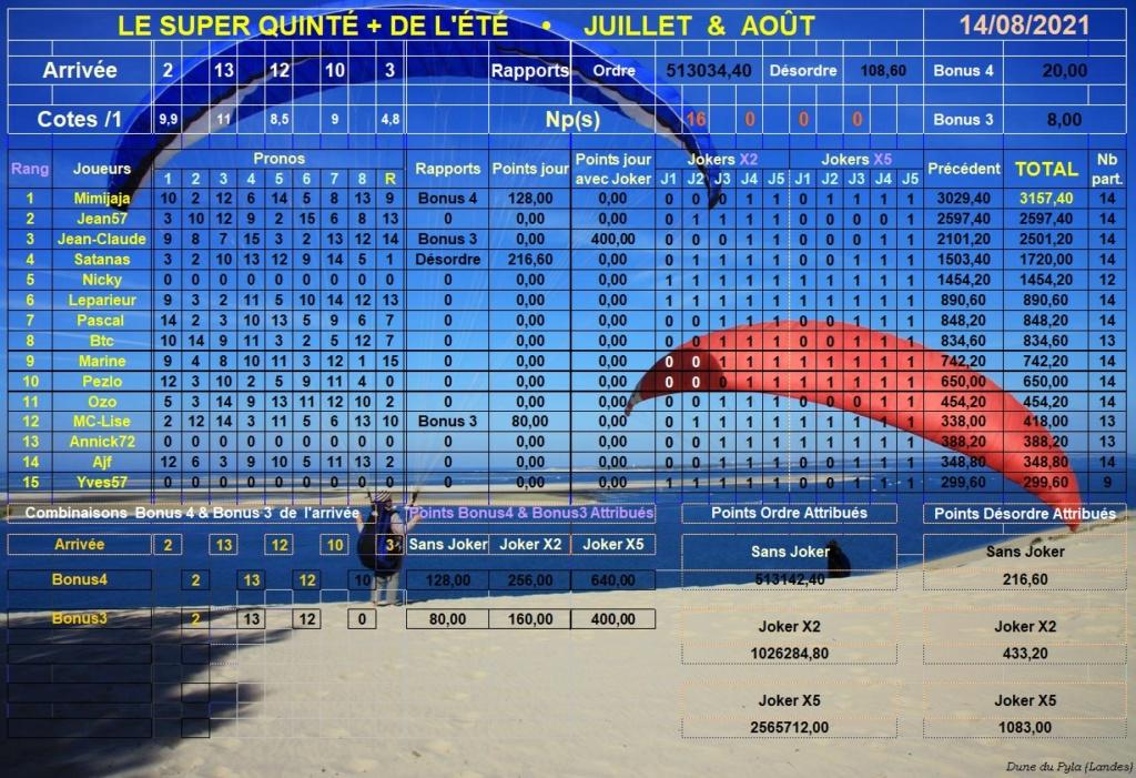 Résultats du Mercredi 14/07/2021 Super237