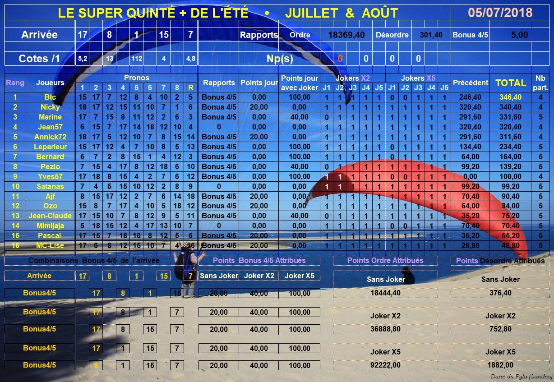 Résultats du Jeudi 05/07/2018   Super_17