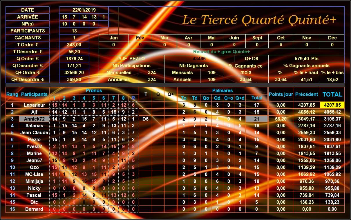 Résultats du Mercredi 23/01/2019 Tqq_d171