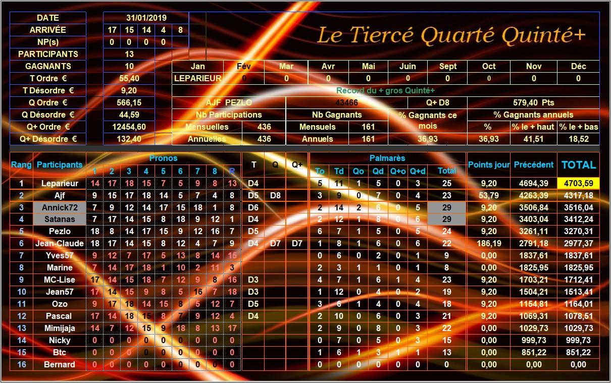Résultats du 31/01/2019 - CLT FINAL JANVIER Tqq_d180