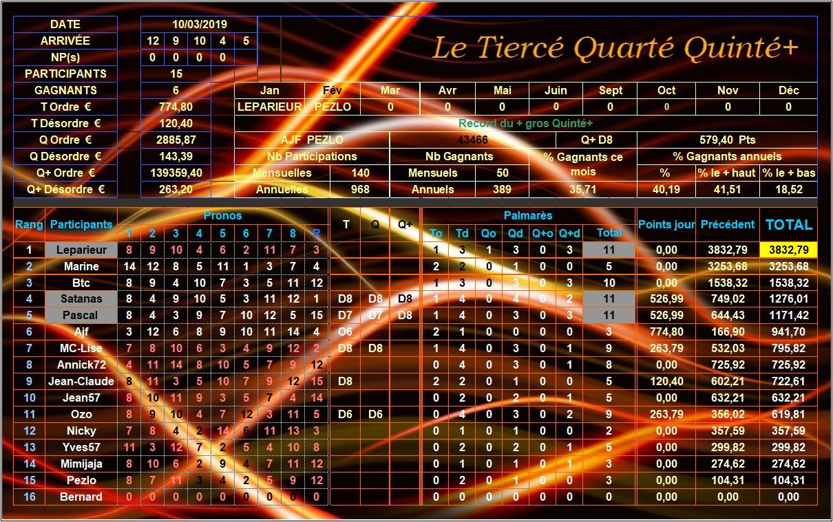 Résultats du Dimanche 10/03/2019 Tqq_d220