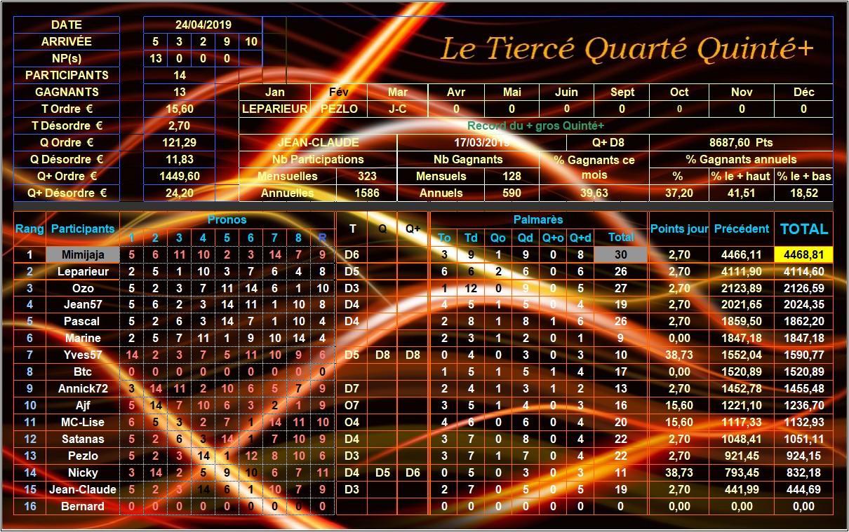 Résultats du Mercredi 24/04/2019 Tqq_d268