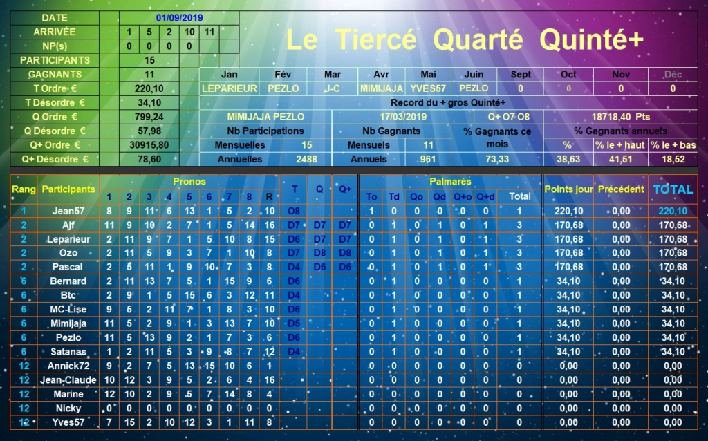 Résultats du Dimanche 01/09/2019 Tqq_d346