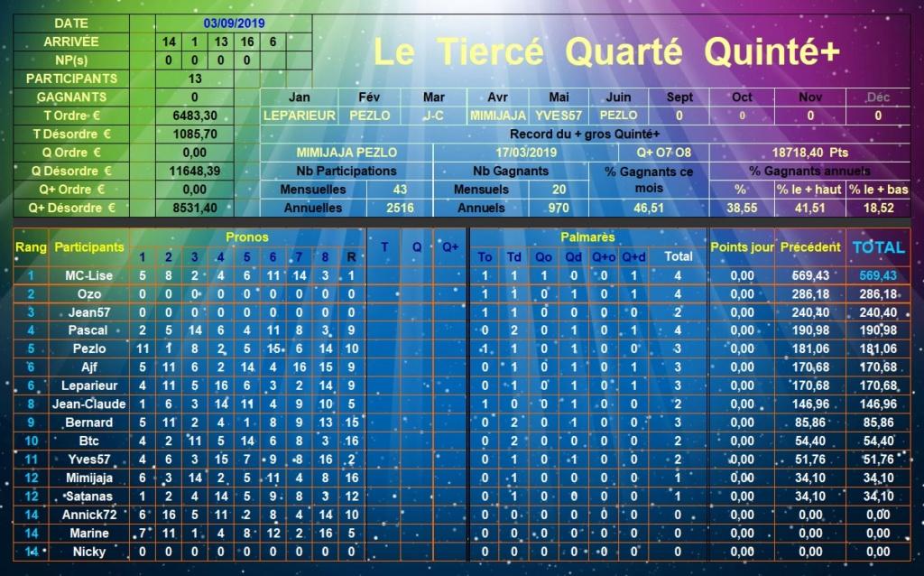 Résultats du Mardi 03/09/2019 Tqq_d350