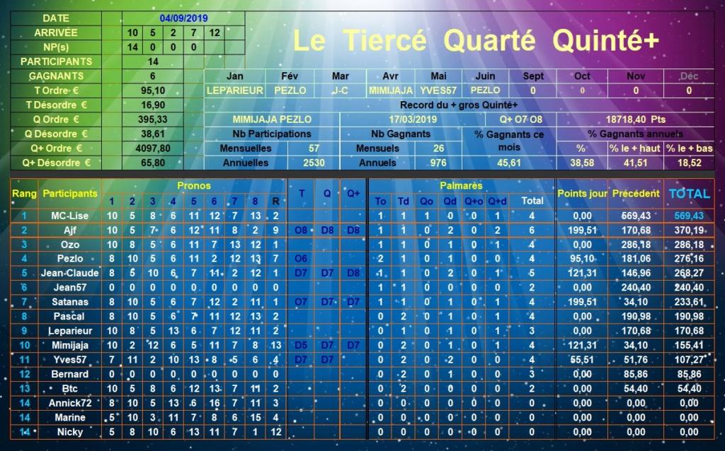 Résultats du Mercredi 04/09/2019 Tqq_d351
