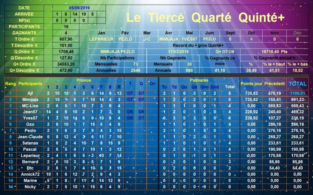 Résultats du Jeudi 05/09/2019 Tqq_d352