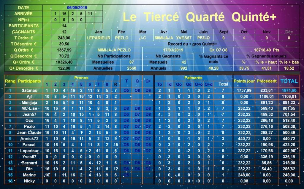 Résultats du Vendredi 06/09/2019 Tqq_d353