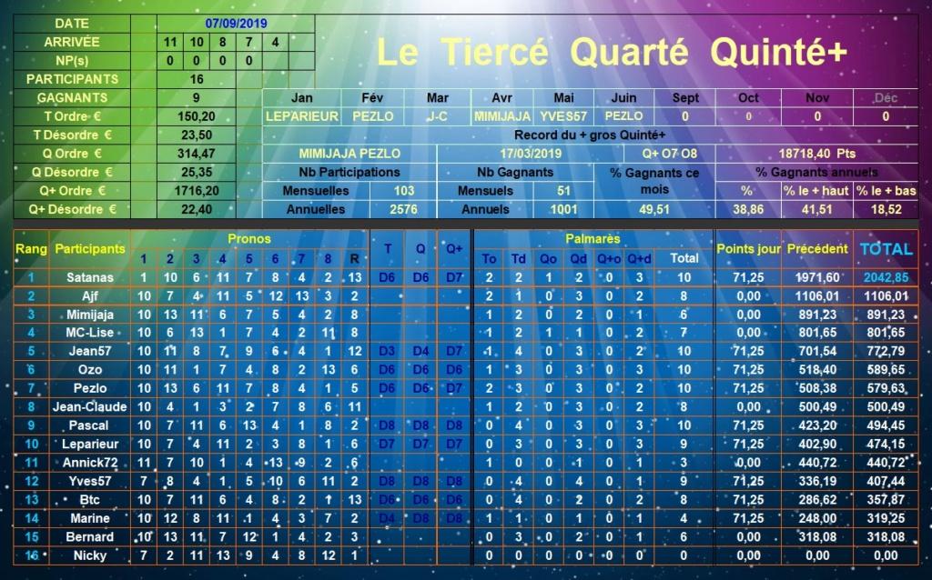 Résultats du Samedi 07/09/2019 Tqq_d354