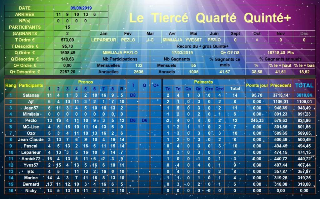 Résultats du Lundi 09/09/2019 Tqq_d356