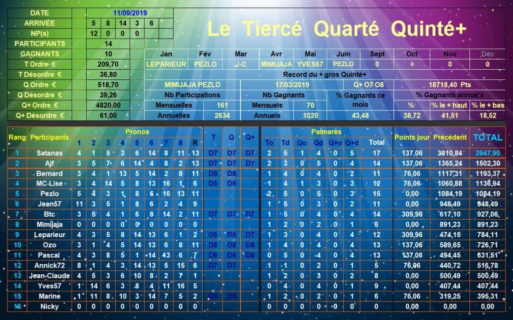 Résultats du Mercredi 11/09/2019 Tqq_d358