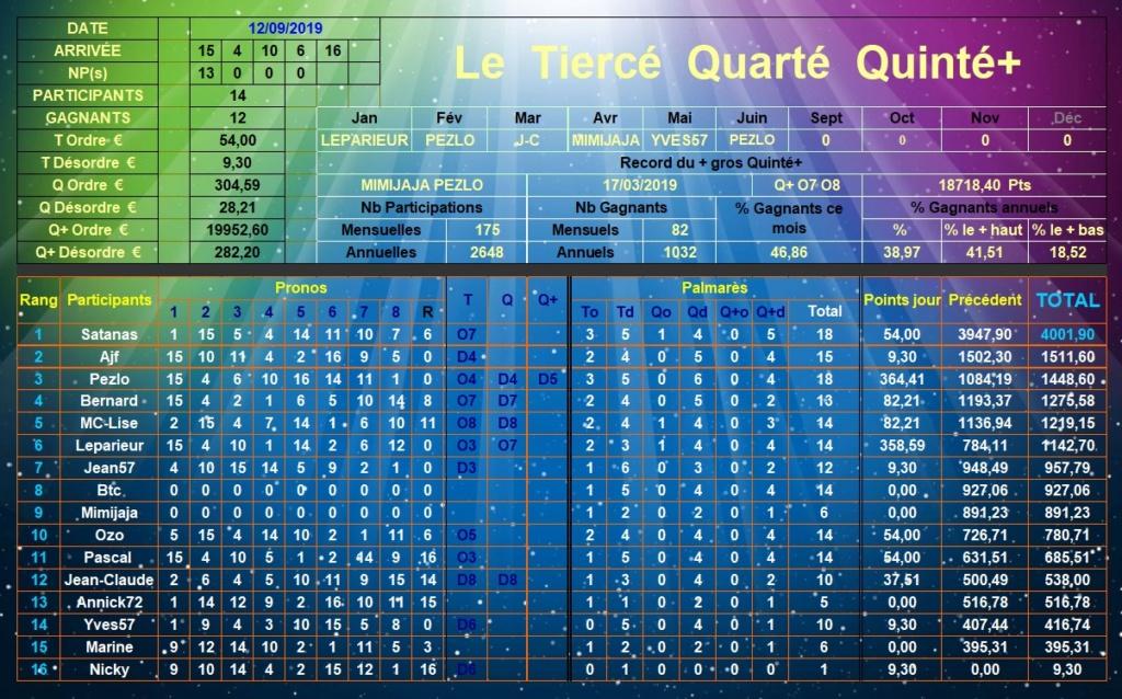 Résultats du Jeudi 12/09/2019 Tqq_d359