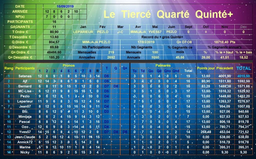 Résultats du Dimanche 15/09/2019 Tqq_d363