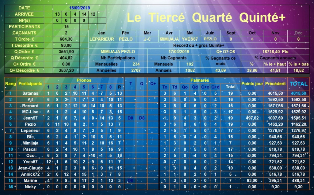 Résultats du Lundi 16/09/2019 Tqq_d364