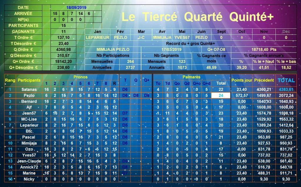Résultats du Mercredi 18/09/2019 Tqq_d366