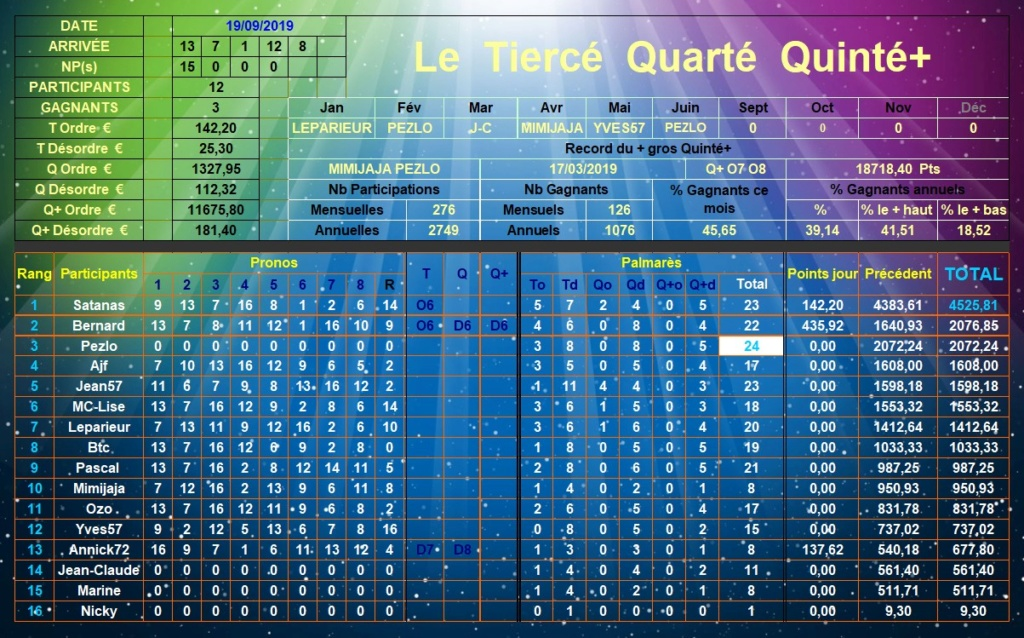 Résultats du Jeudi 19/09/2019 Tqq_d367
