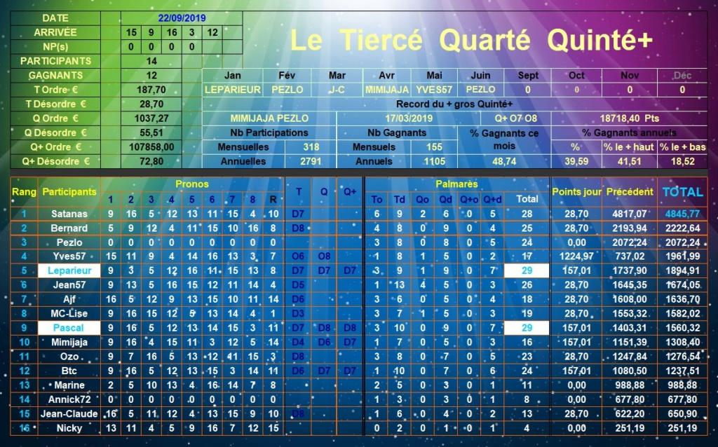 Résultats du Dimanche 22/09/2019 Tqq_d370
