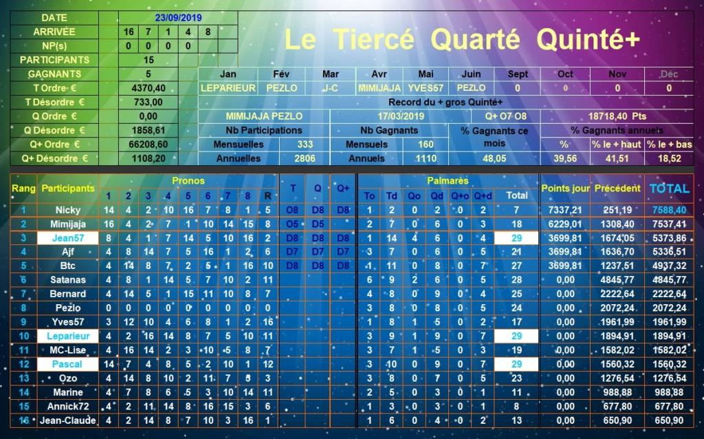Résultats du Lundi 23/09/2019 Tqq_d371