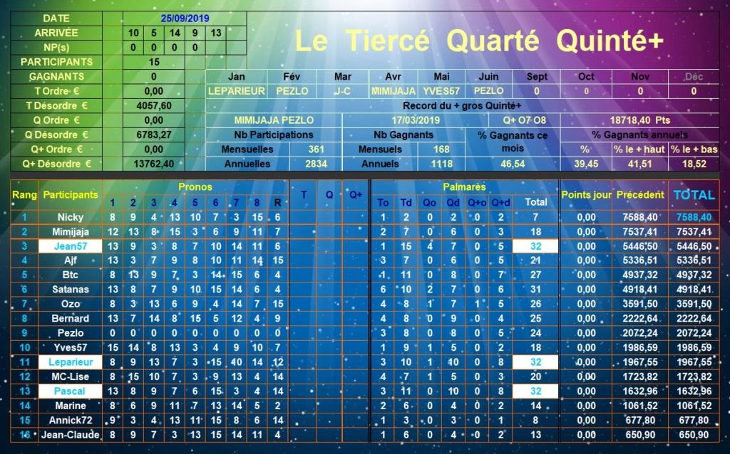 Résultats du Mercredi 25/09/2019 Tqq_d374