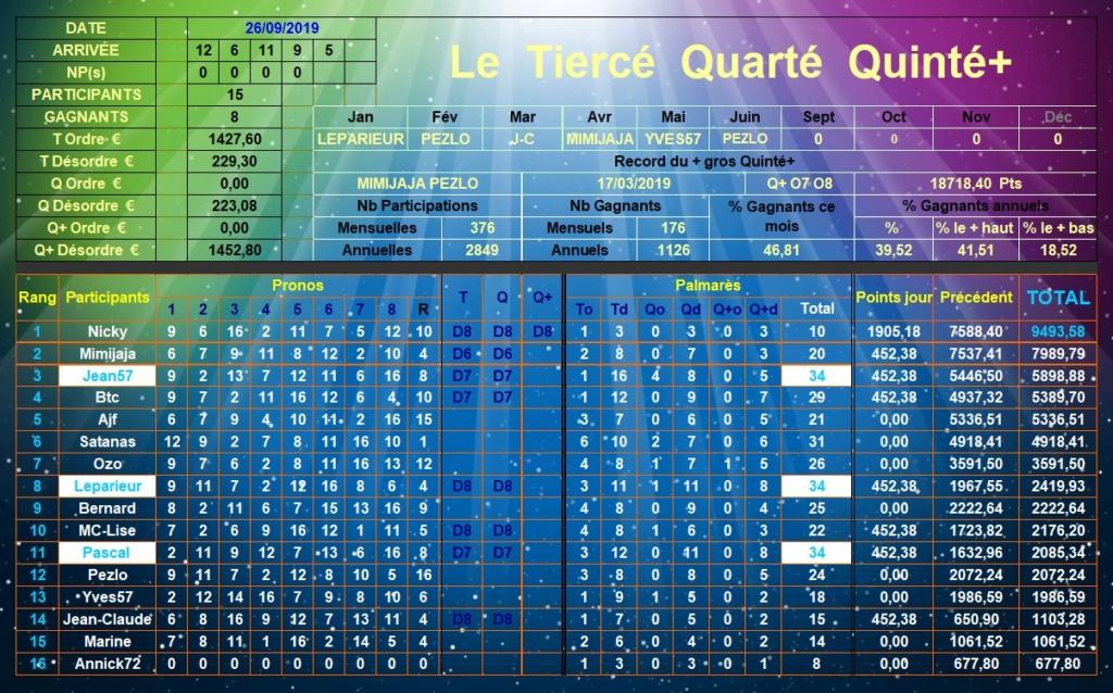 Résultats du Jeudi 26/09/2019 Tqq_d375