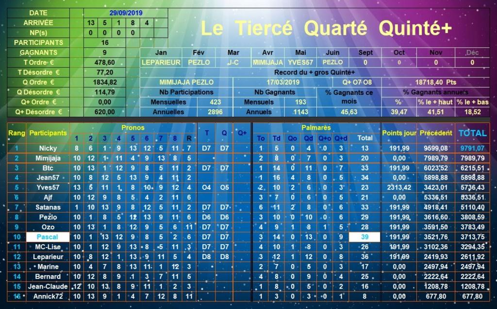 Résultats du Dimanche 29/09/2019 Tqq_d378