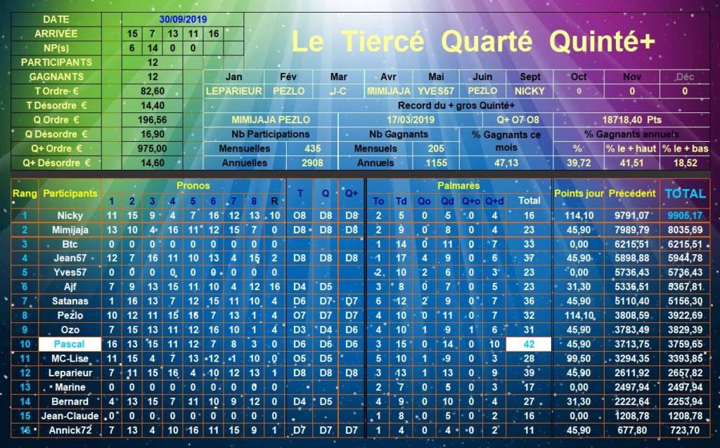 Résultats du 30/09/2019 - CLT FINAL SEPTEMBRE Tqq_d379