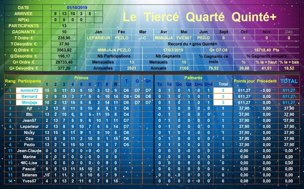 Résultats du Mardi 01/10/2019 Tqq_d380
