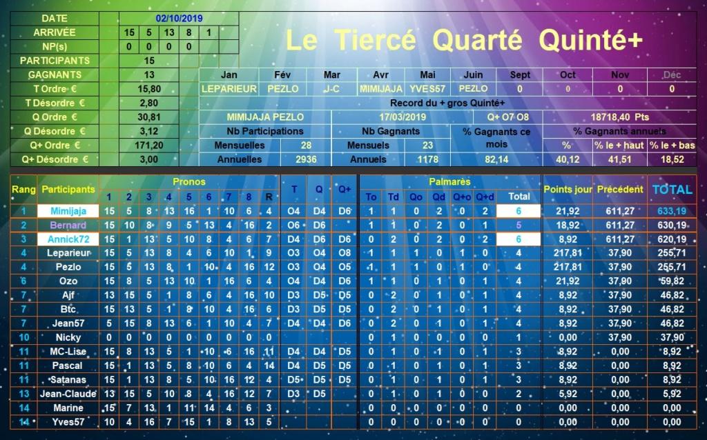 Résultats du Mercredi 02/10/2019 Tqq_d381