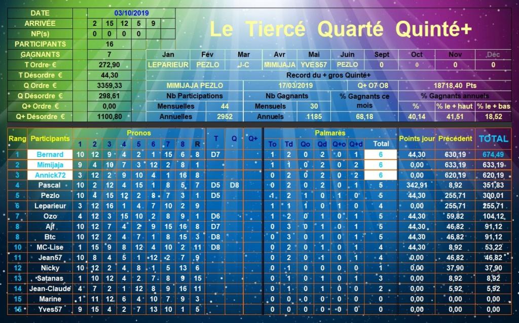 Résultats du Jeudi 03/10/2019 Tqq_d382