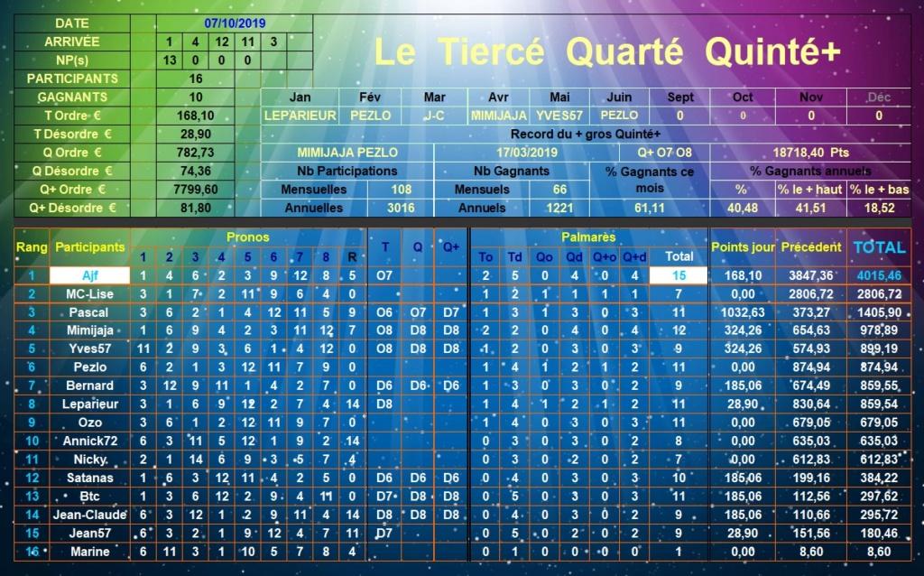 Résultats du Lundi 07/10/2019 Tqq_d386