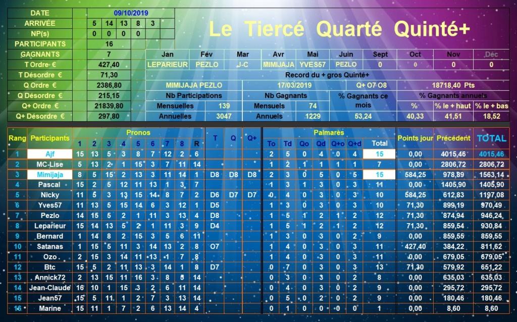 Résultats du Mercredi 09/10/2019 Tqq_d388