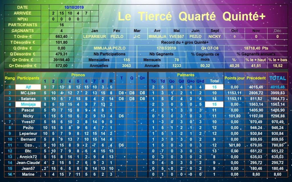Résultats du Jeudi 10/10/2019 Tqq_d389