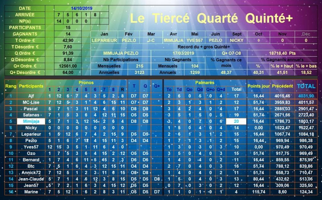 Résultats du Lundi 14/10/2019 Tqq_d393