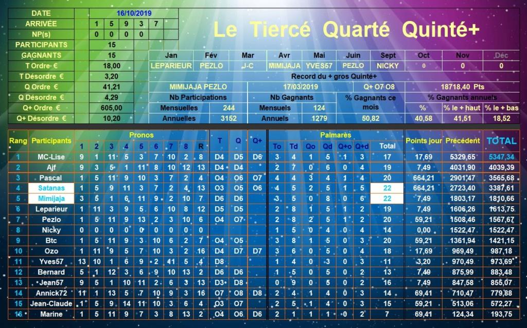 Résultats du Mercredi 16/10/2019 Tqq_d395