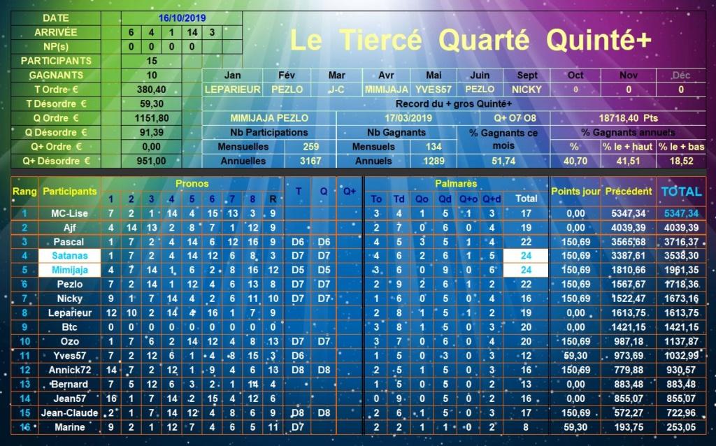Résultats du Jeudi 17/10/2019 Tqq_d396