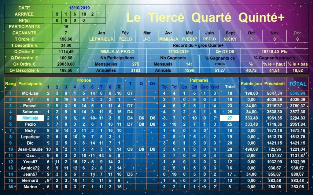 Résultats du Vendredi 18/10/2019 Tqq_d397