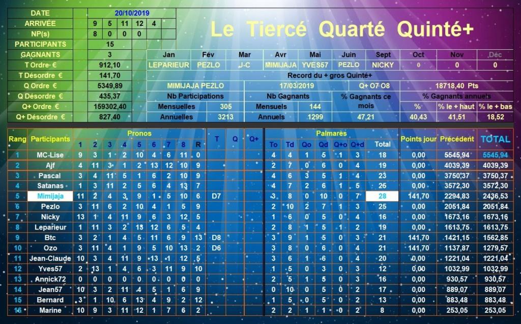 Résultats du Dimanche 20/10/2019 Tqq_d399