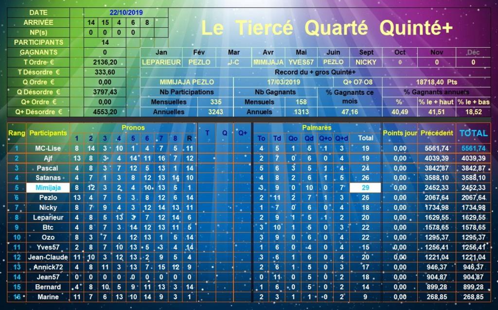 Résultats du Mardi 22/10/2019 Tqq_d401