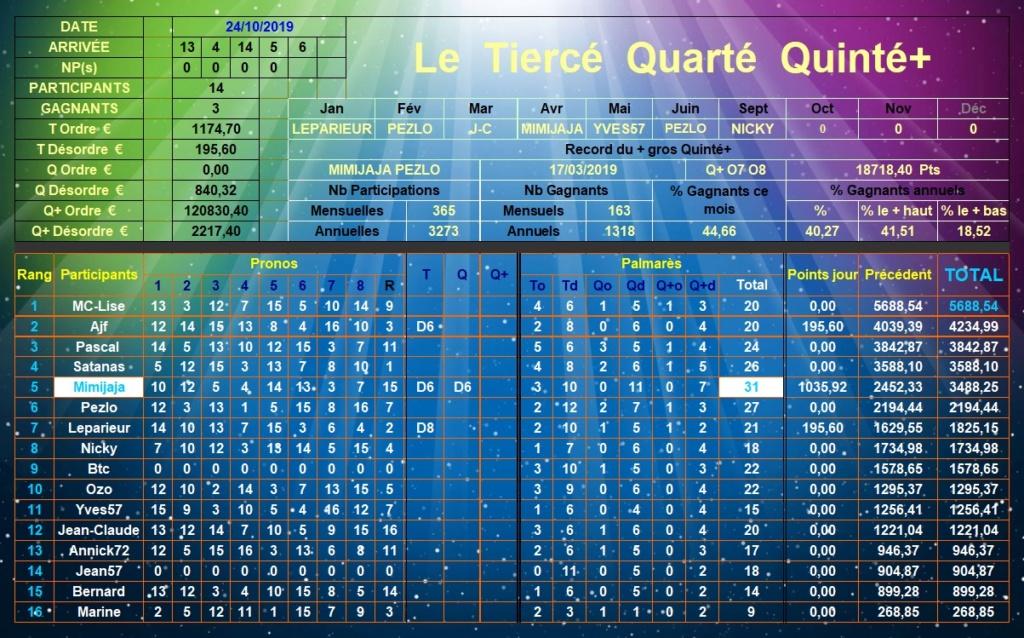 Résultats du Jeudi 24/01/2019 Tqq_d404