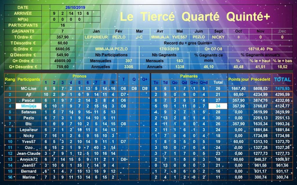 Résultats du Samedi 26/10/2019 Tqq_d406