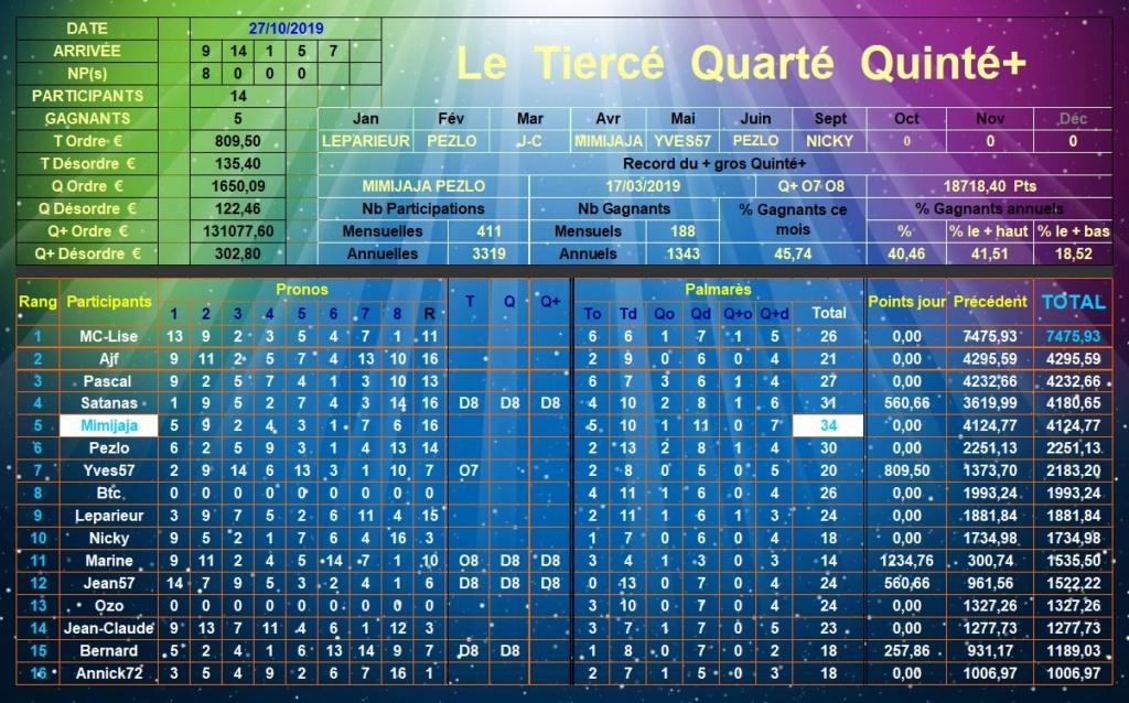 Résultats du Dimanche 27/10/2019 Tqq_d407