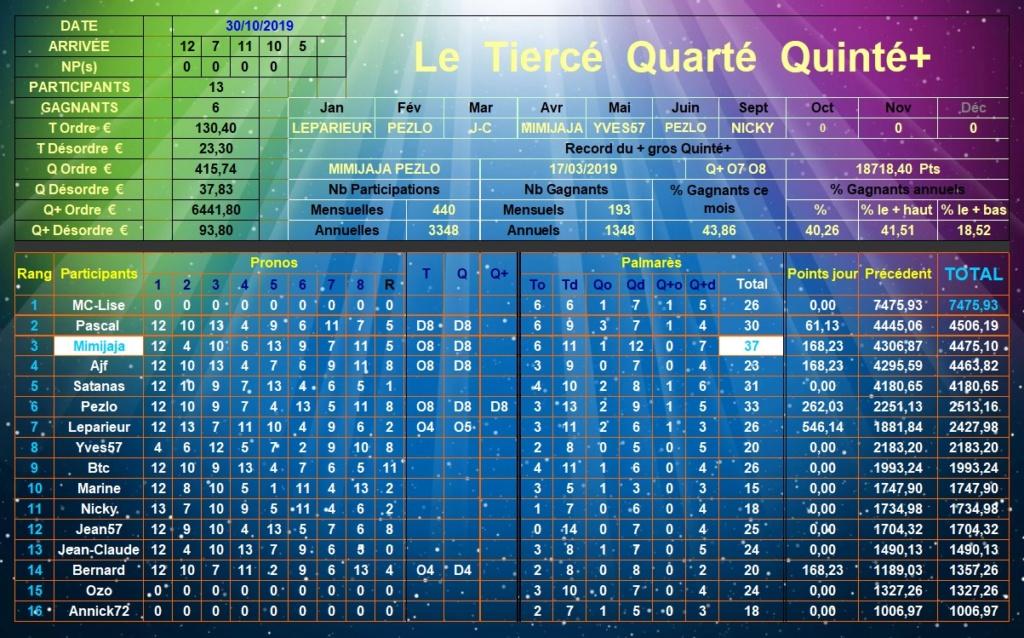 Résultats du Mercredi 30/10/2019 Tqq_d410