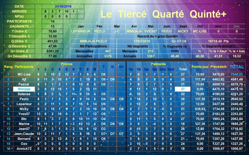 Résultats du 31/10/2019 - CLT FINAL OCTOBRE Tqq_d411