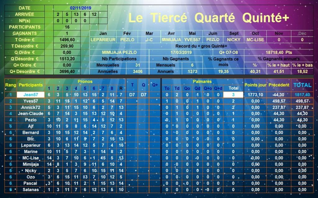 Résultats du Samedi 02/11/2019 Tqq_d413
