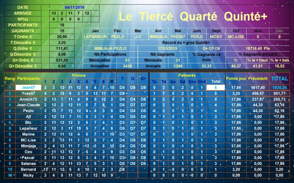 Résultats du Lundi 04/11/2019 Tqq_d415