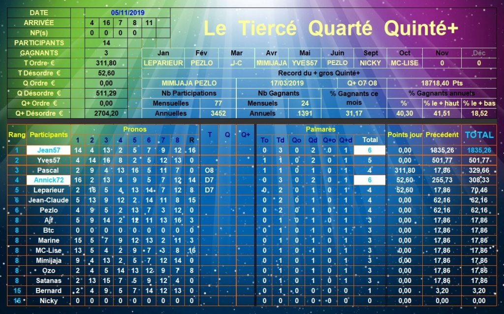 Résultats du Mardi 05/11/2019 Tqq_d416