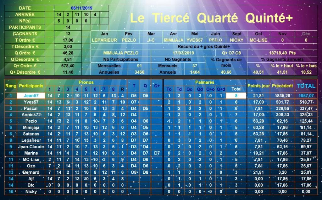 Résultats du Mercredi 06/11/2019 Tqq_d417